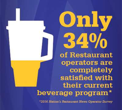 Image of beverage programs to help a restaurant increase sales